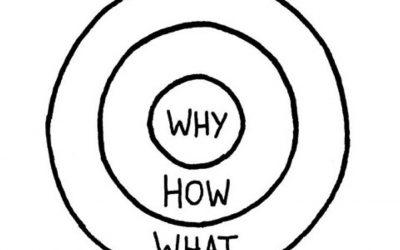 Meriellen schrijft: Waarom doe je de dingen die je doet?